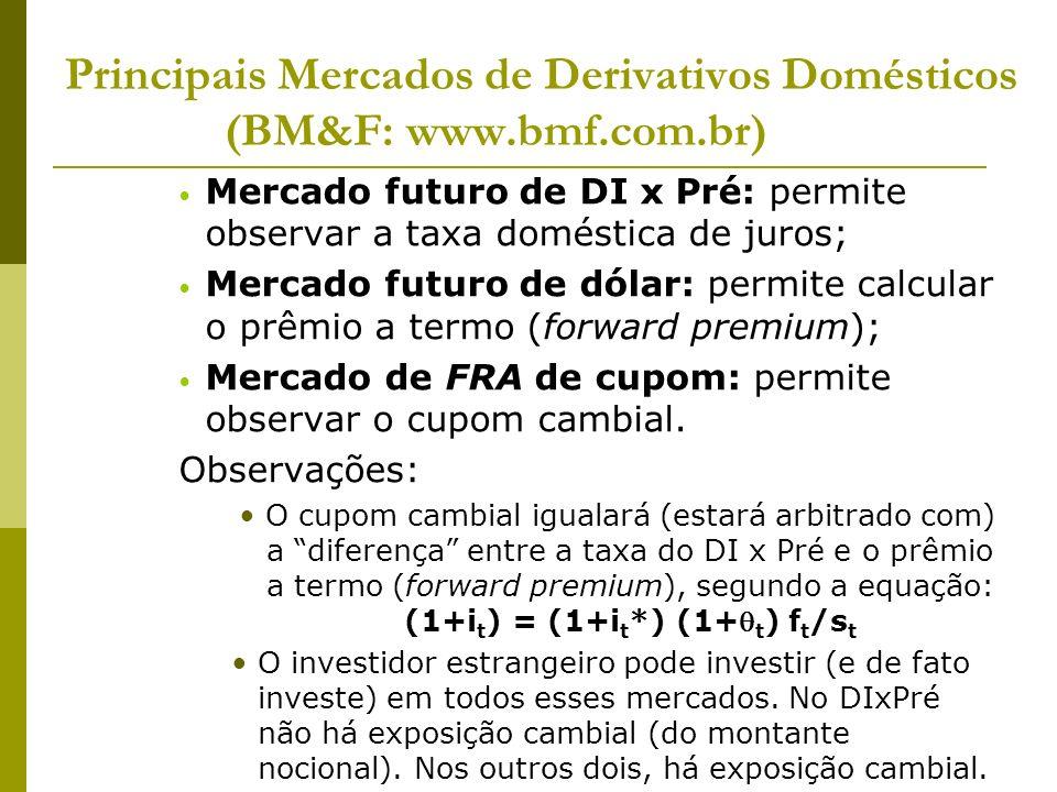 Principais Mercados de Derivativos Domésticos (BM&F: www.bmf.com.br)