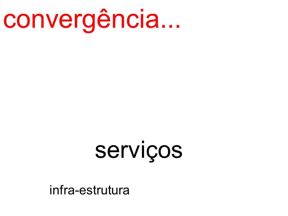 convergência... serviços infra-estrutura