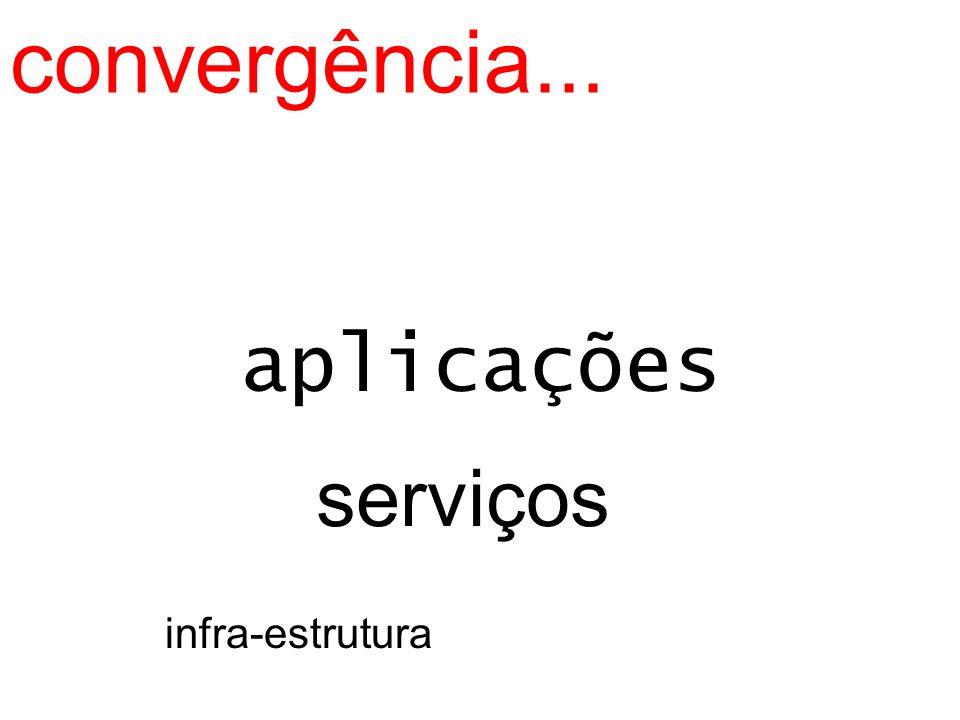 convergência... aplicações serviços infra-estrutura