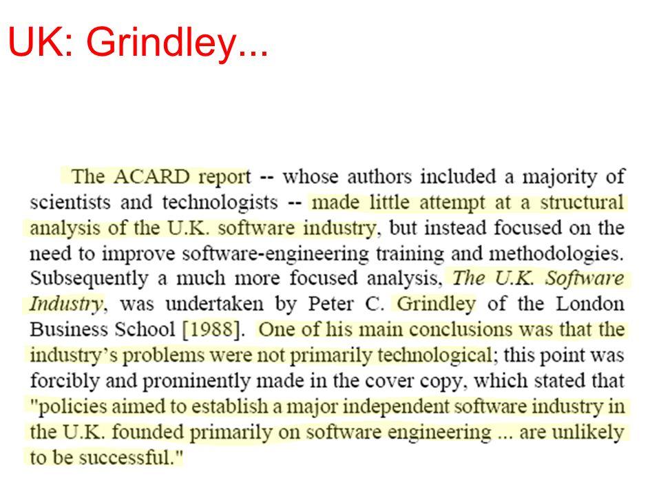 UK: Grindley...