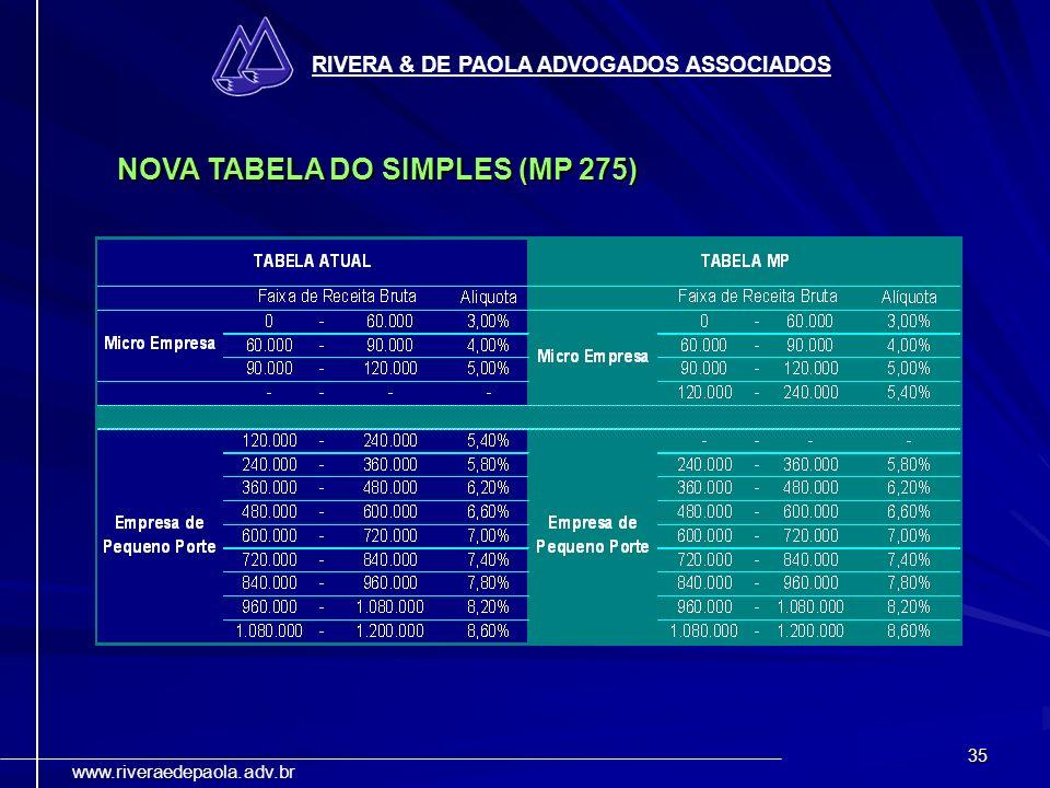 NOVA TABELA DO SIMPLES (MP 275)
