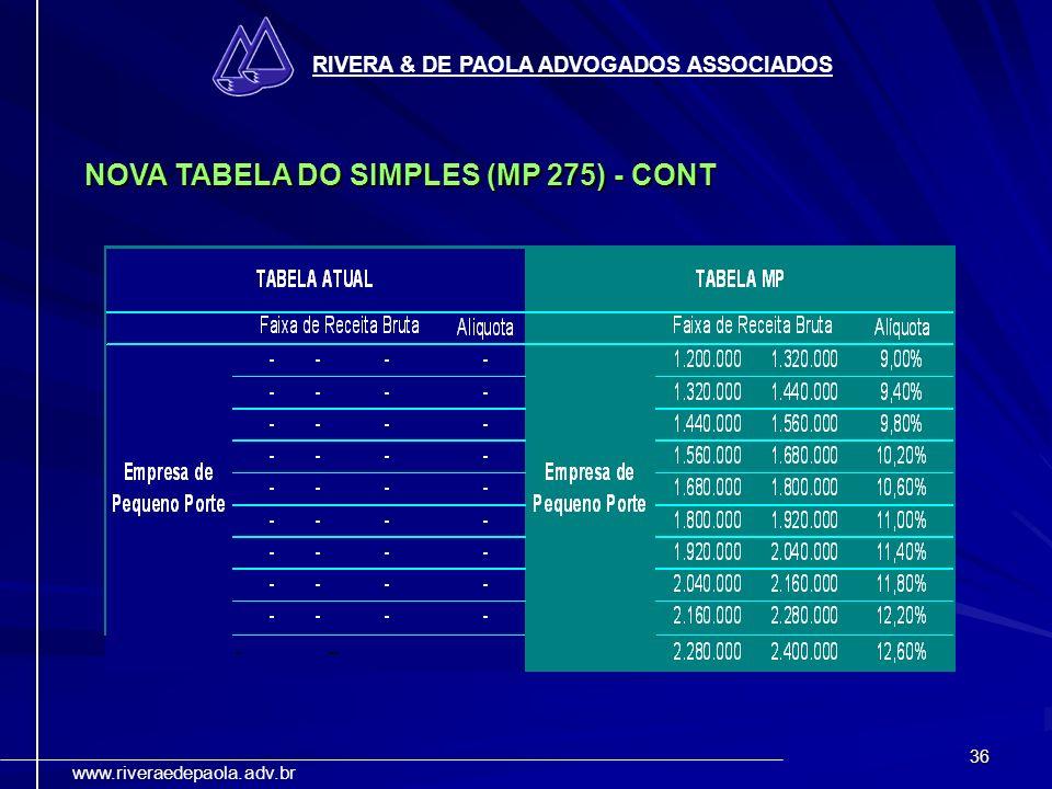 NOVA TABELA DO SIMPLES (MP 275) - CONT