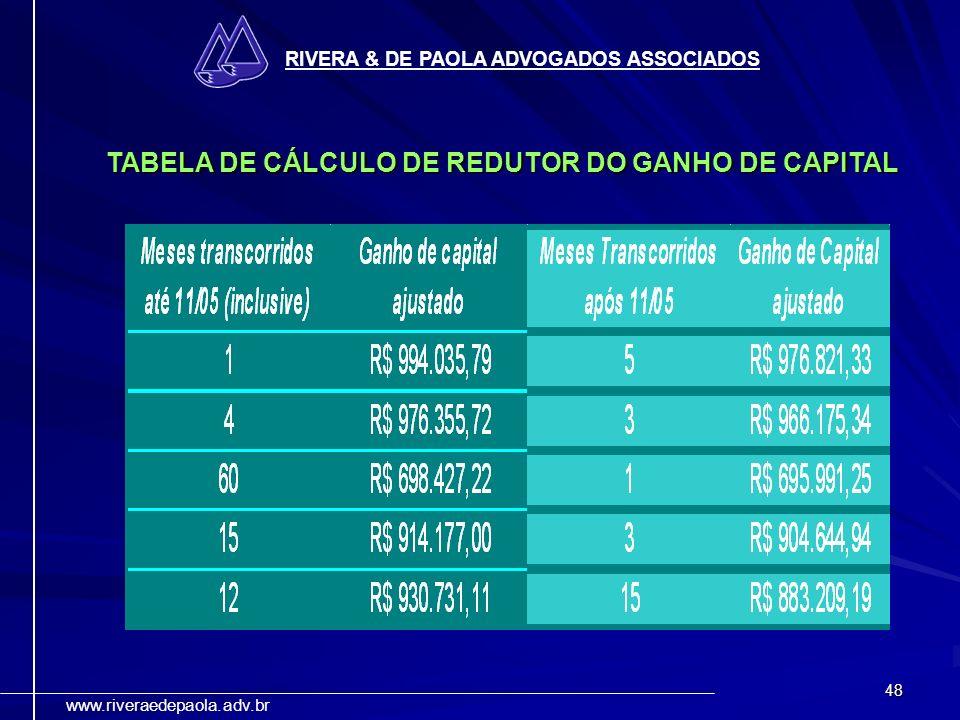 TABELA DE CÁLCULO DE REDUTOR DO GANHO DE CAPITAL