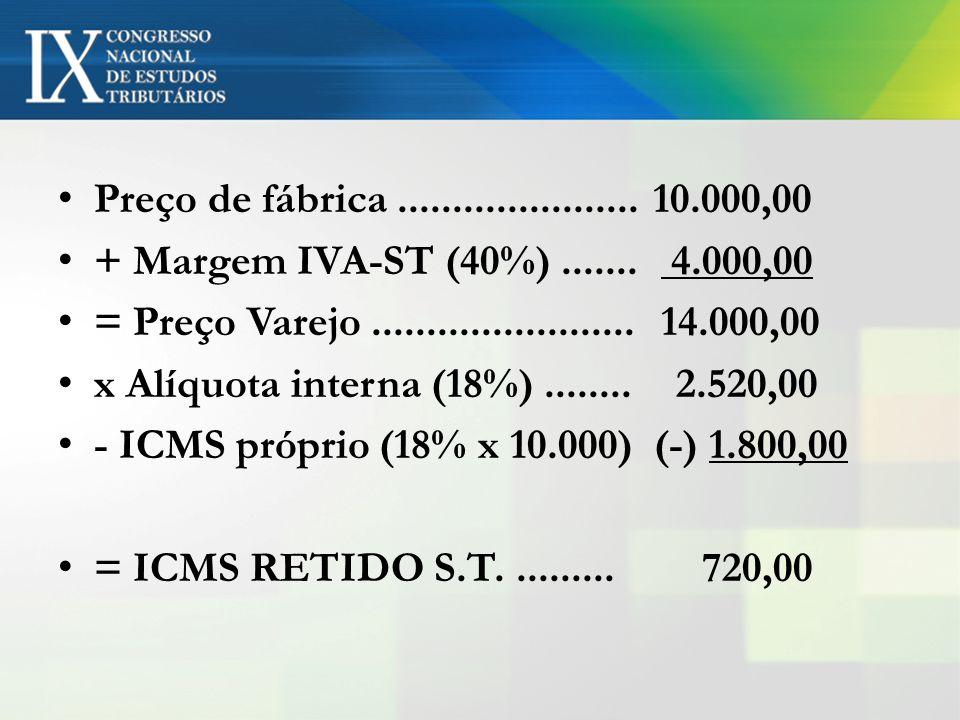 Preço de fábrica ...................... 10.000,00 + Margem IVA-ST (40%) ....... 4.000,00. = Preço Varejo ........................ 14.000,00.