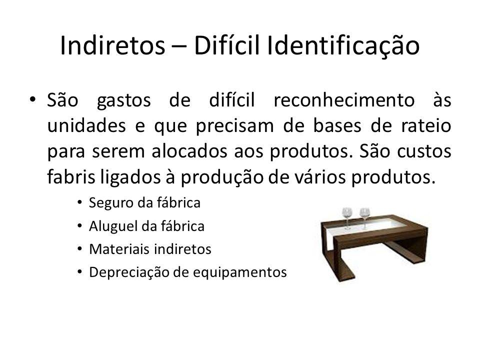 Indiretos – Difícil Identificação