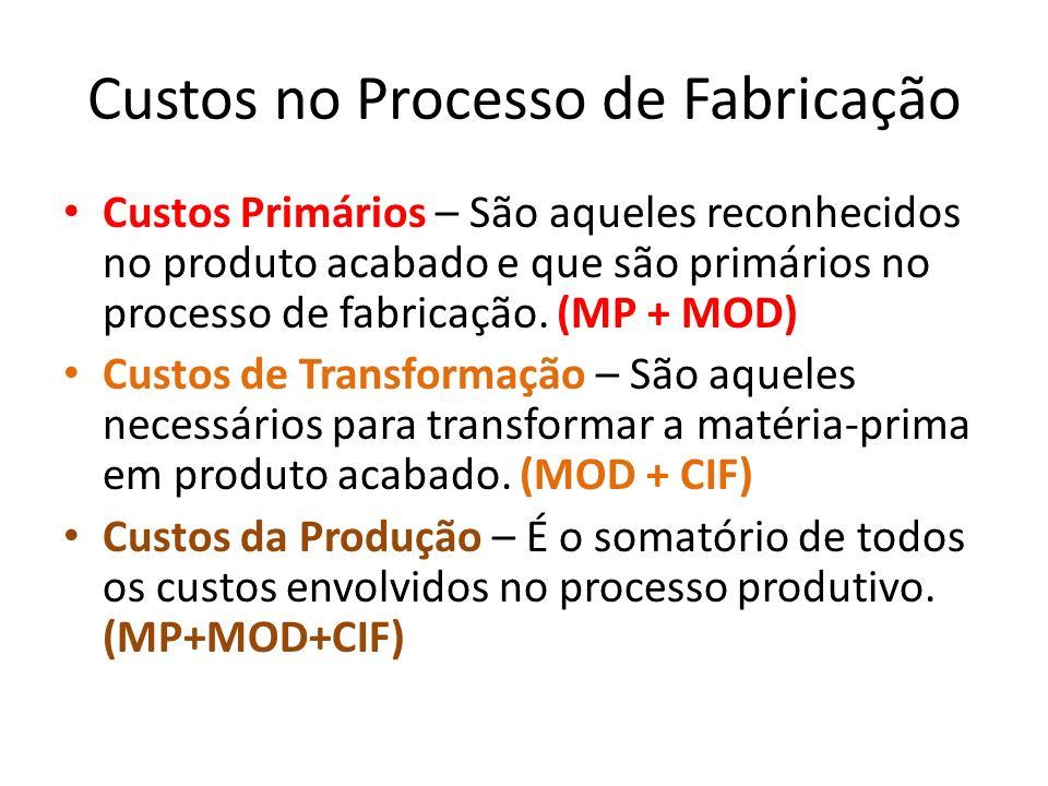 Custos no Processo de Fabricação