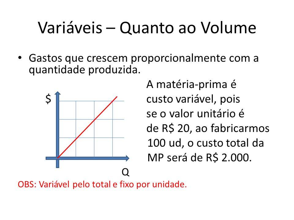Variáveis – Quanto ao Volume