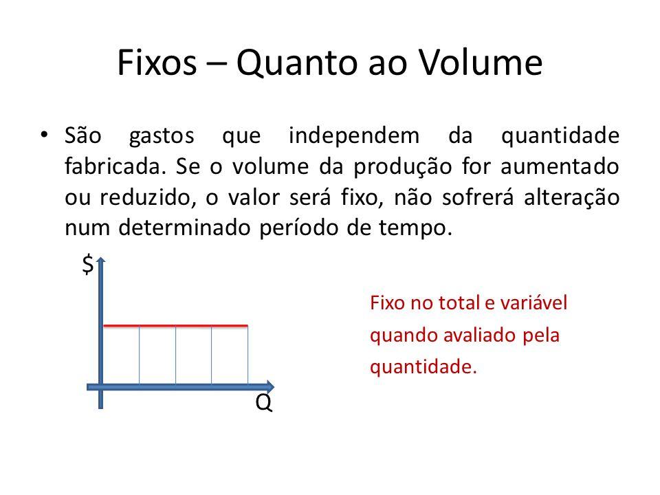 Fixos – Quanto ao Volume