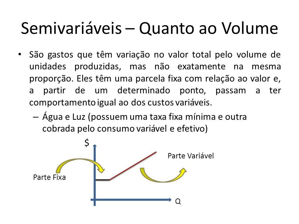 Semivariáveis – Quanto ao Volume