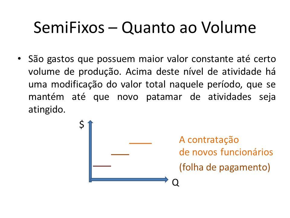 SemiFixos – Quanto ao Volume