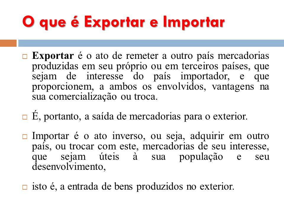 O que é Exportar e Importar