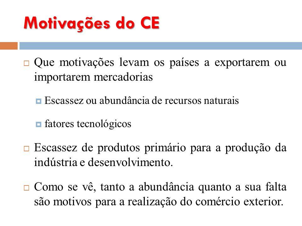 Motivações do CE Que motivações levam os países a exportarem ou importarem mercadorias. Escassez ou abundância de recursos naturais.