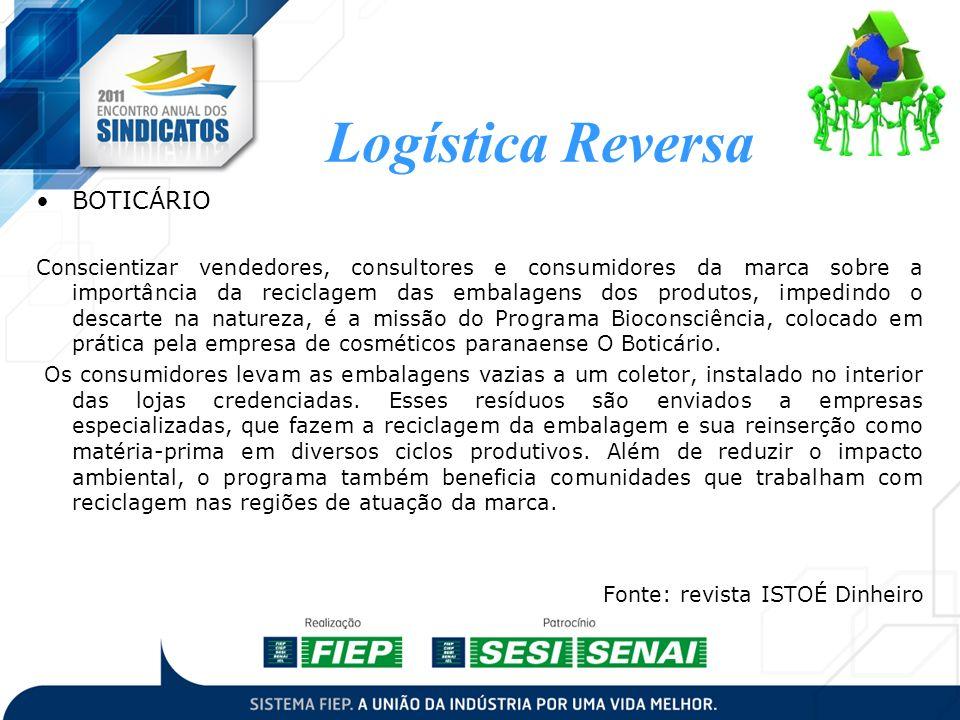 Logística Reversa BOTICÁRIO
