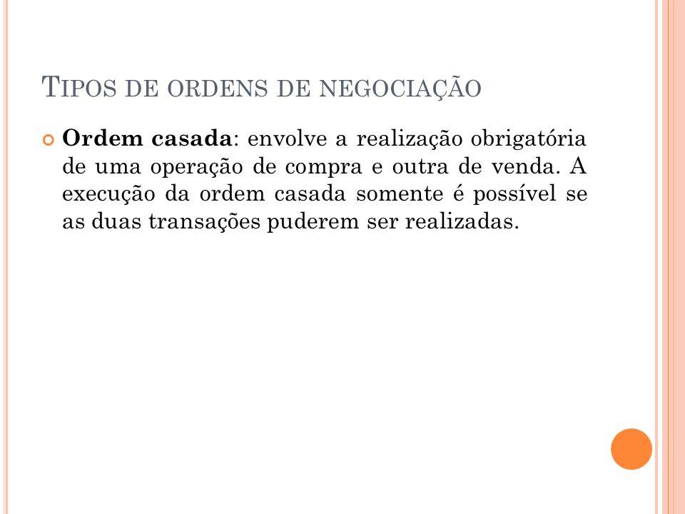 Tipos de ordens de negociação