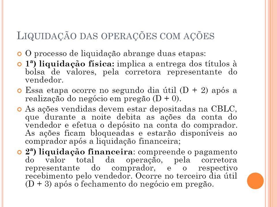 Liquidação das operações com ações