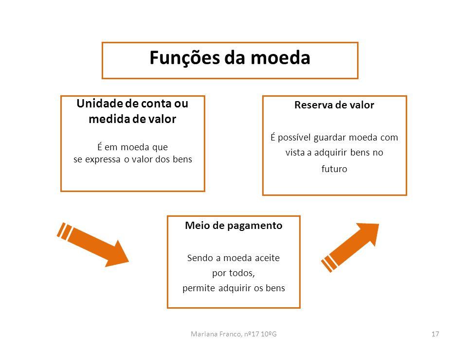Funções da moeda Unidade de conta ou medida de valor Reserva de valor