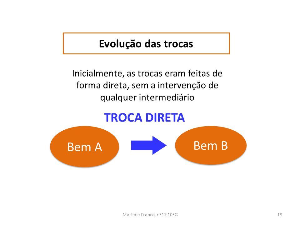 TROCA DIRETA Bem B Bem A Evolução das trocas
