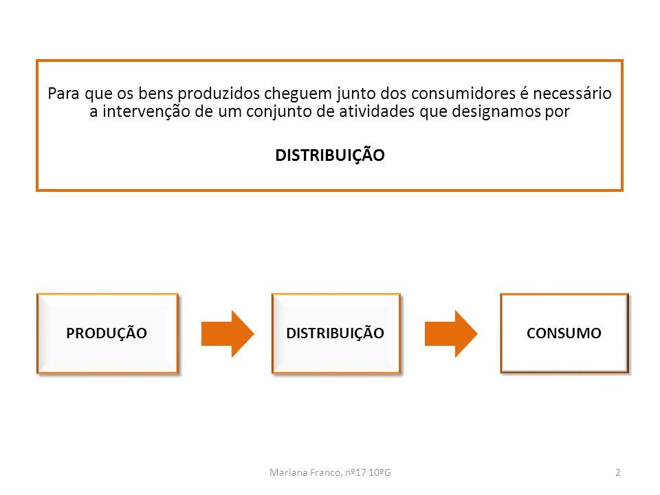 Para que os bens produzidos cheguem junto dos consumidores é necessário a intervenção de um conjunto de atividades que designamos por