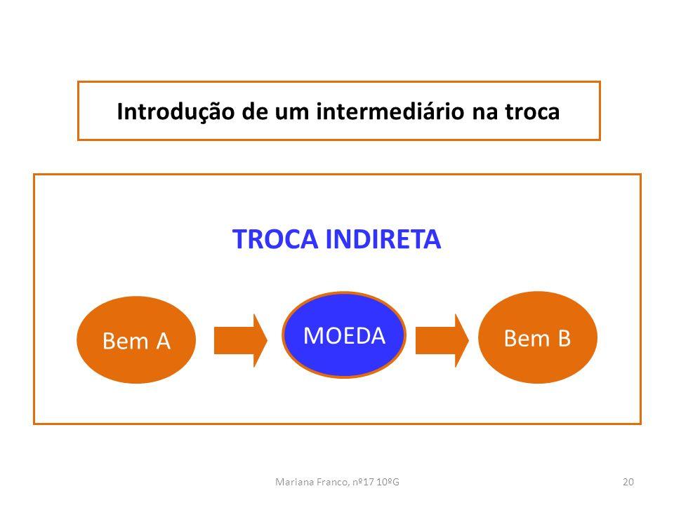 Introdução de um intermediário na troca