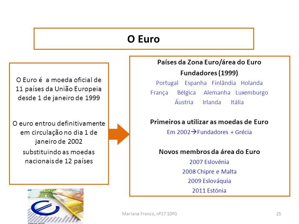 Países da Zona Euro/área do Euro Novos membros da área do Euro