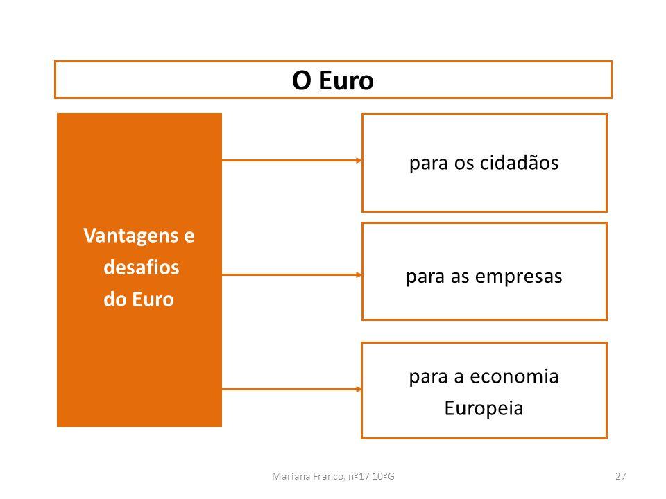 O Euro para os cidadãos Vantagens e desafios do Euro para as empresas
