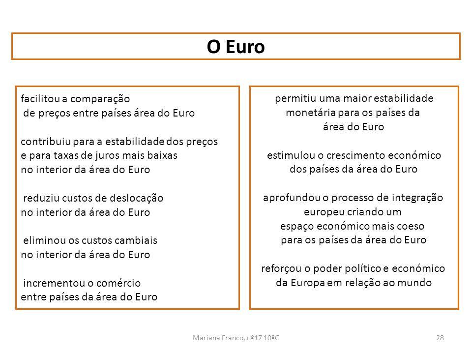 O Euro facilitou a comparação de preços entre países área do Euro