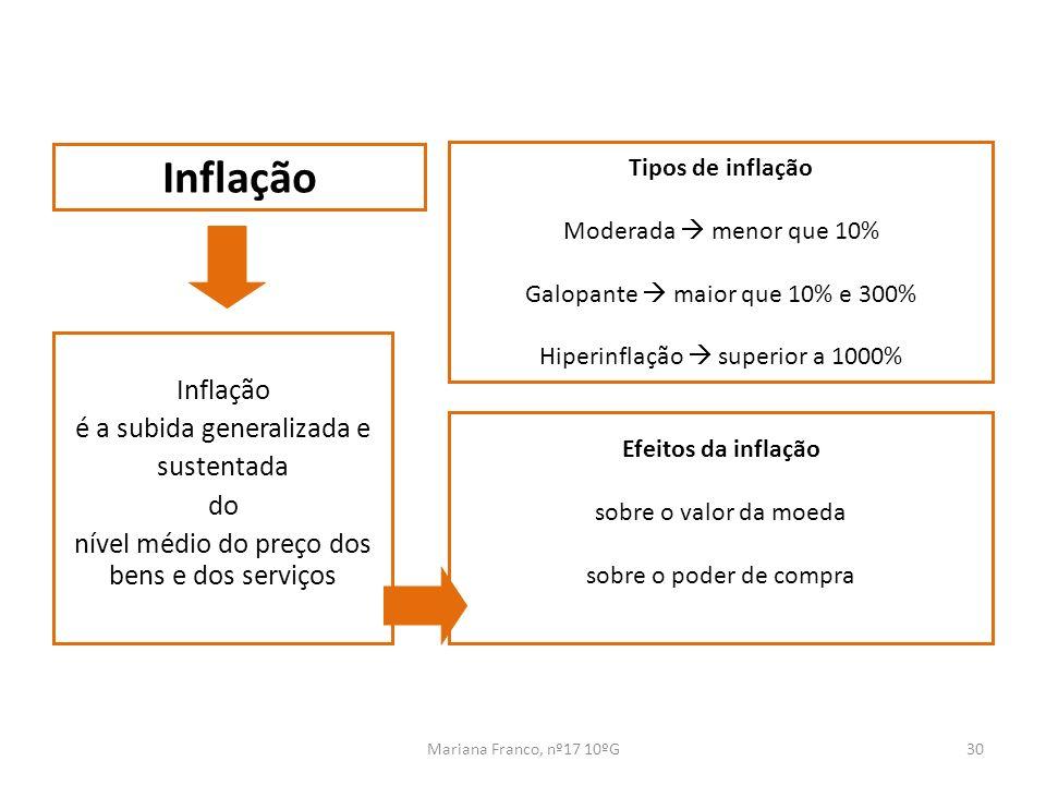 Inflação Inflação é a subida generalizada e sustentada do
