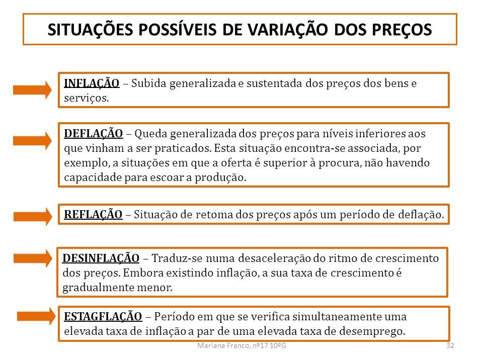 SITUAÇÕES POSSÍVEIS DE VARIAÇÃO DOS PREÇOS