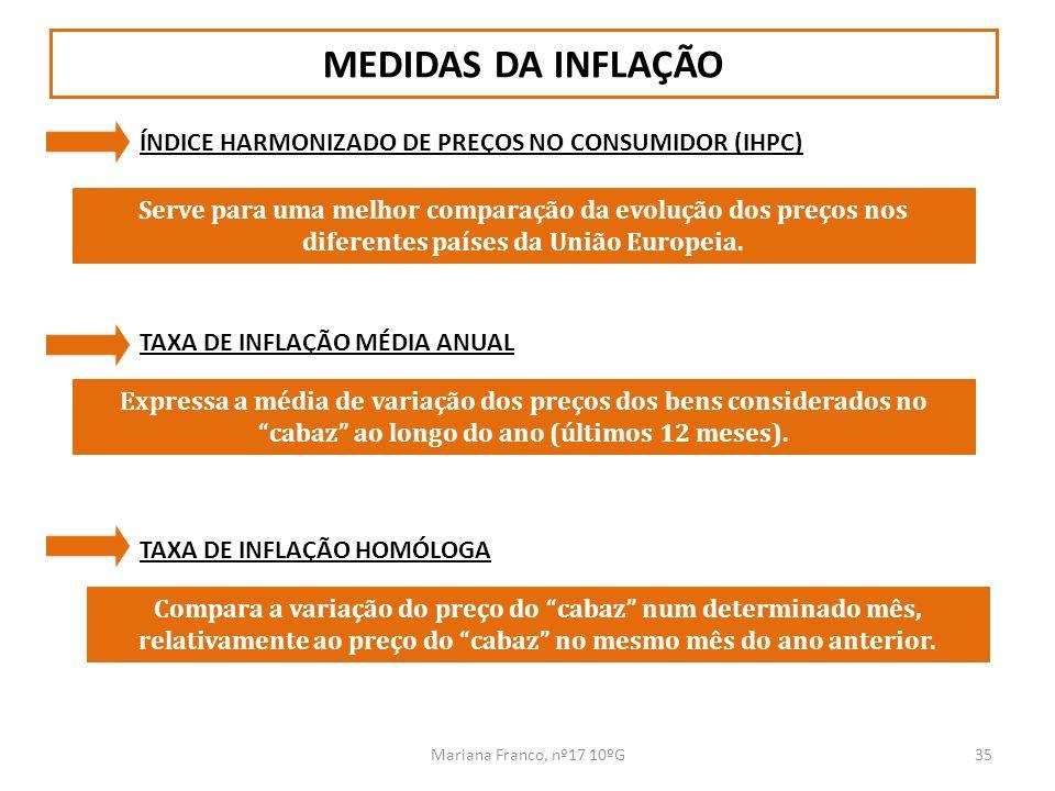MEDIDAS DA INFLAÇÃO ÍNDICE HARMONIZADO DE PREÇOS NO CONSUMIDOR (IHPC)