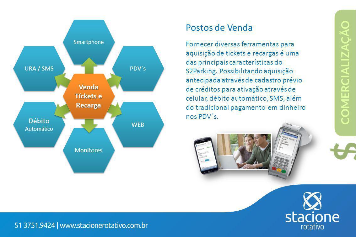 Smartphone Postos de Venda.