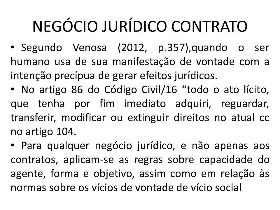 NEGÓCIO JURÍDICO CONTRATO