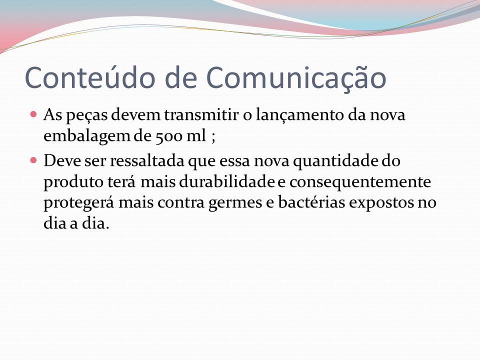 Conteúdo de Comunicação