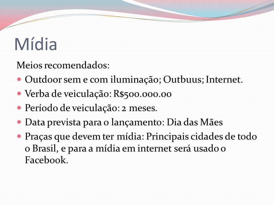 Mídia Meios recomendados: