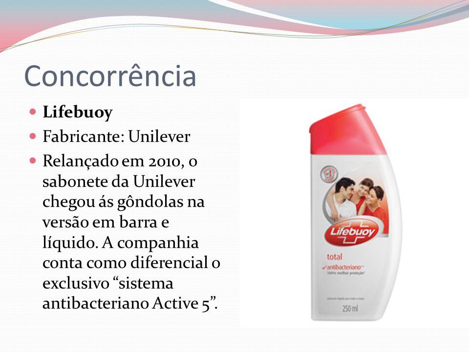 Concorrência Lifebuoy Fabricante: Unilever