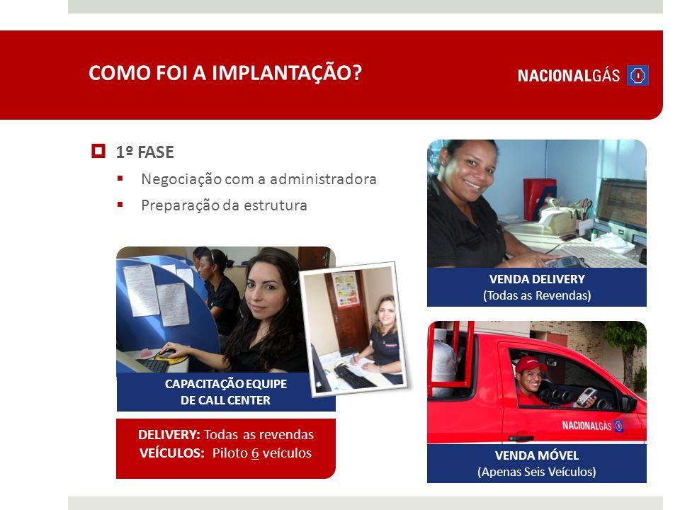 CAPACITAÇÃO EQUIPE DE CALL CENTER