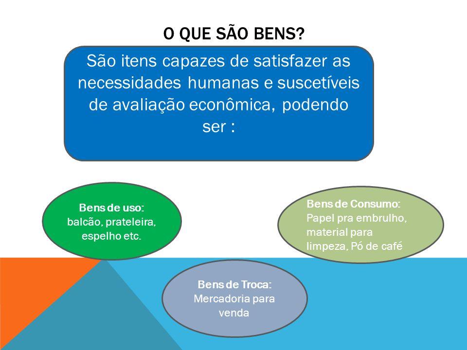 O que são bens São itens capazes de satisfazer as necessidades humanas e suscetíveis de avaliação econômica, podendo ser :
