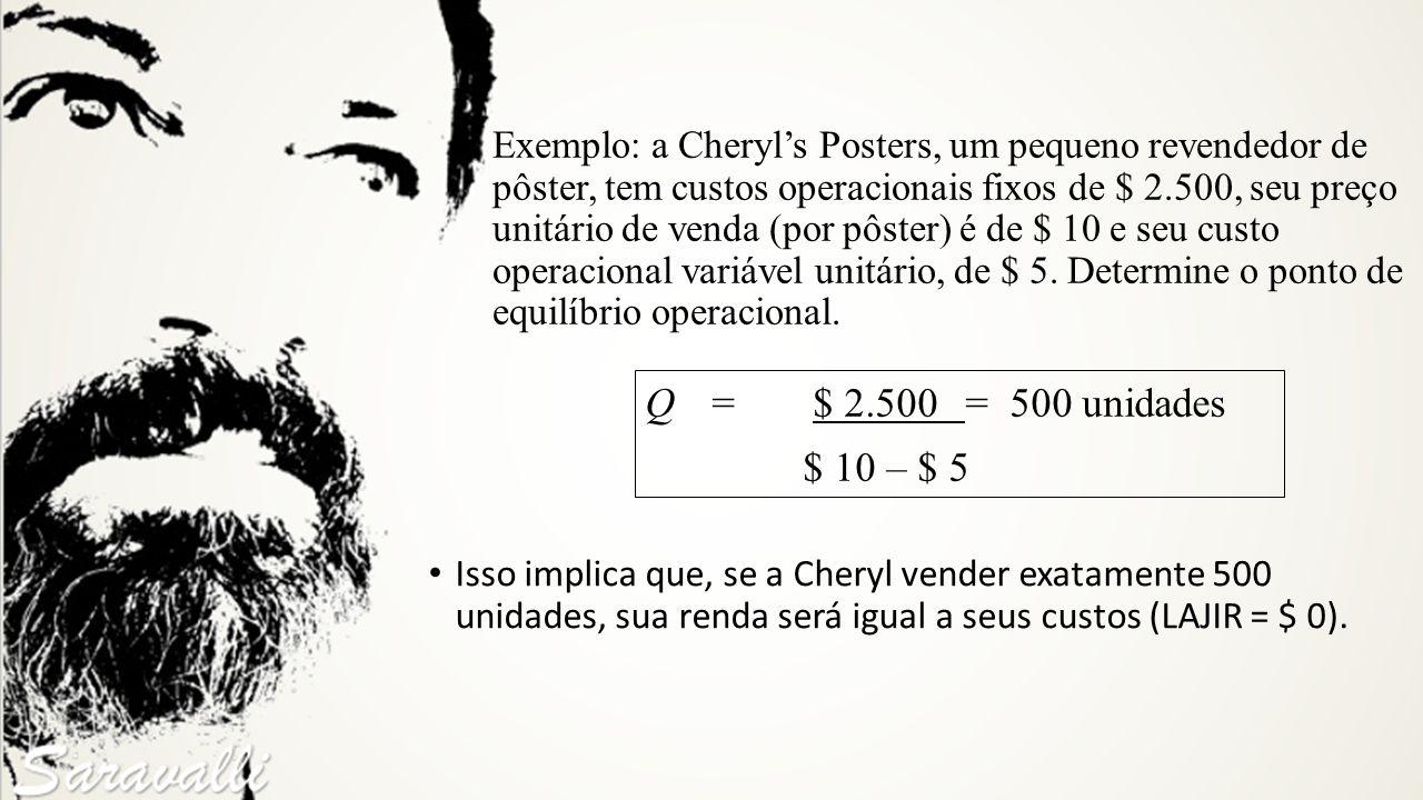 Exemplo: a Cheryl's Posters, um pequeno revendedor de pôster, tem custos operacionais fixos de $ 2.500, seu preço unitário de venda (por pôster) é de $ 10 e seu custo operacional variável unitário, de $ 5. Determine o ponto de equilíbrio operacional.