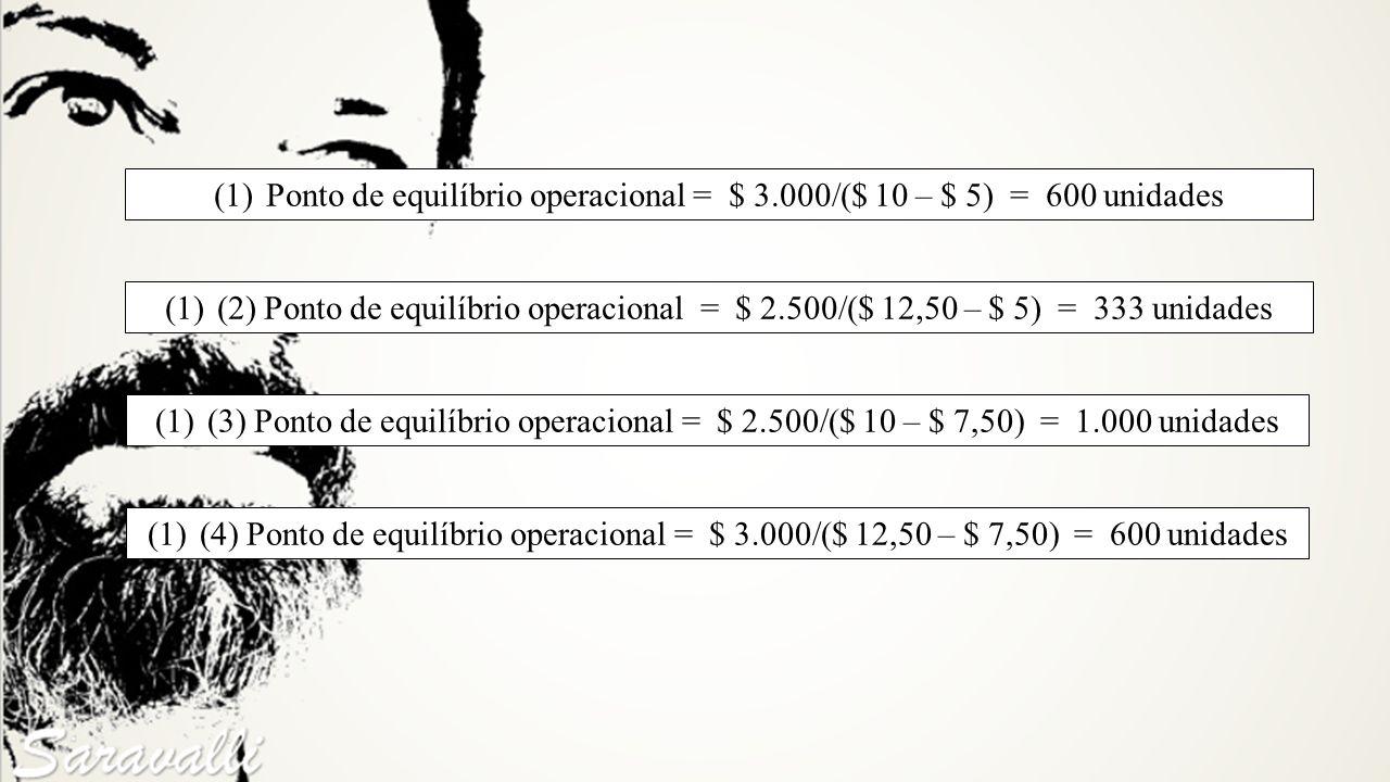 Ponto de equilíbrio operacional = $ 3.000/($ 10 – $ 5) = 600 unidades