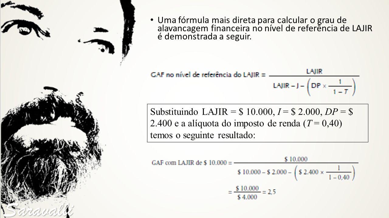 Uma fórmula mais direta para calcular o grau de alavancagem financeira no nível de referência de LAJIR é demonstrada a seguir.