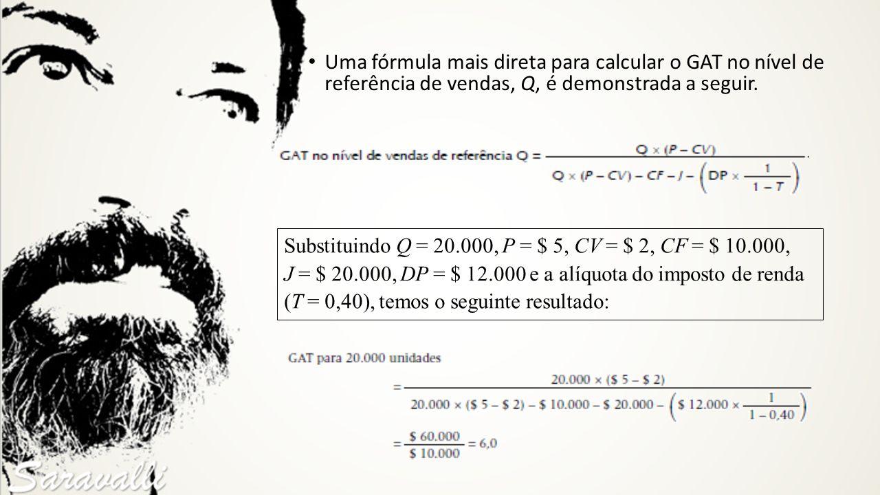 Uma fórmula mais direta para calcular o GAT no nível de referência de vendas, Q, é demonstrada a seguir.