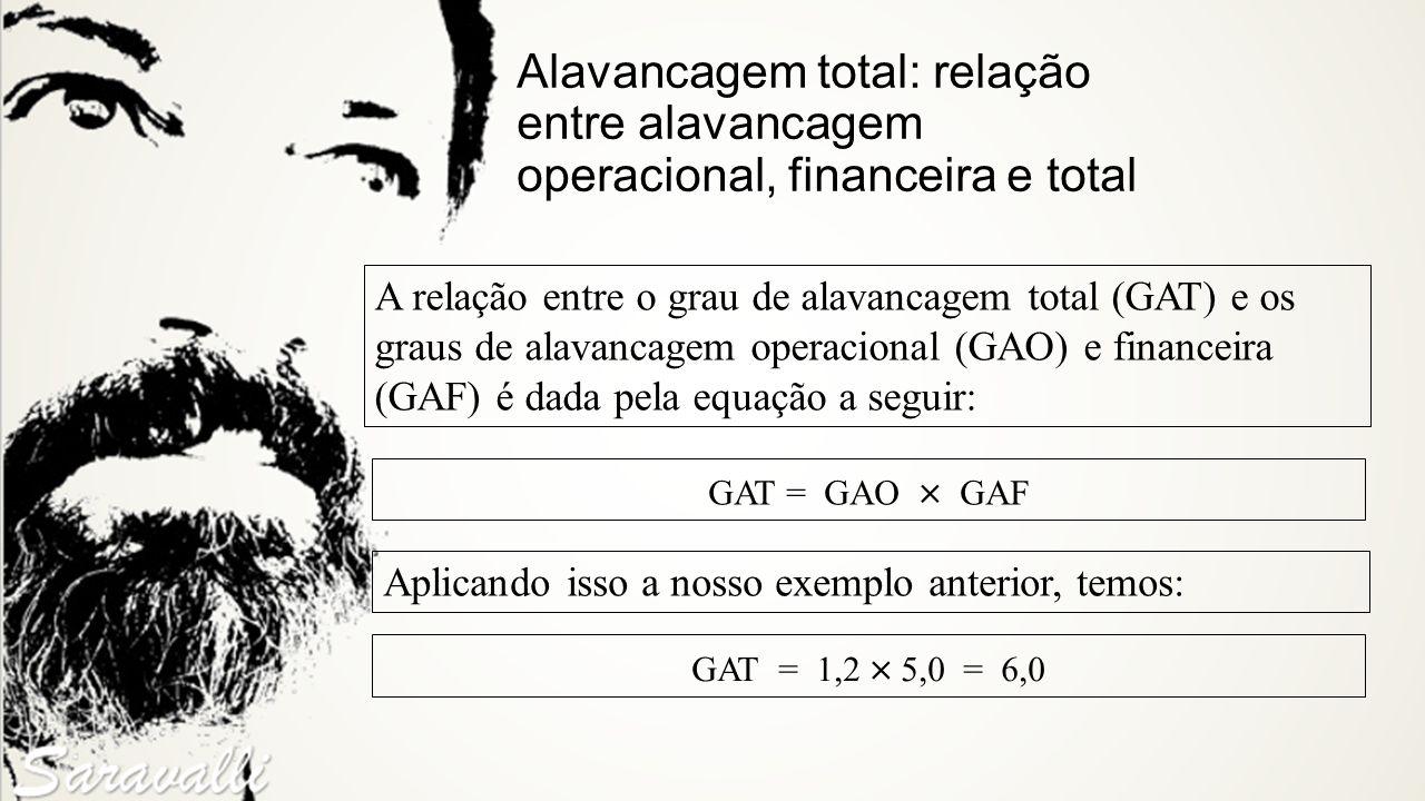 Alavancagem total: relação entre alavancagem operacional, financeira e total
