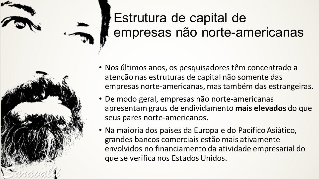 Estrutura de capital de empresas não norte-americanas