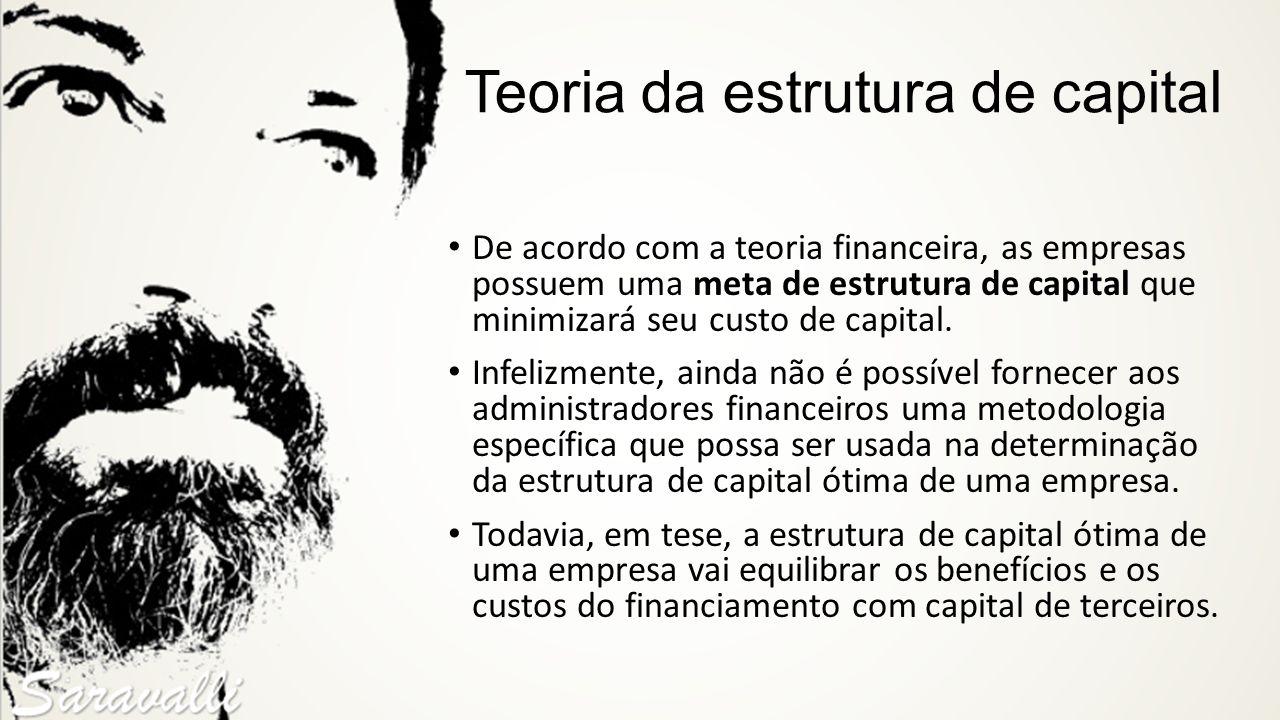 Teoria da estrutura de capital
