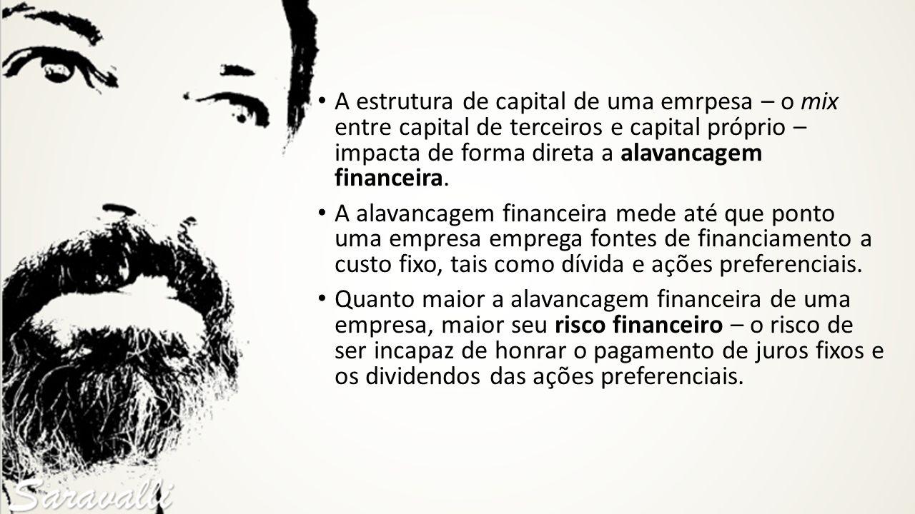 A estrutura de capital de uma emrpesa – o mix entre capital de terceiros e capital próprio – impacta de forma direta a alavancagem financeira.