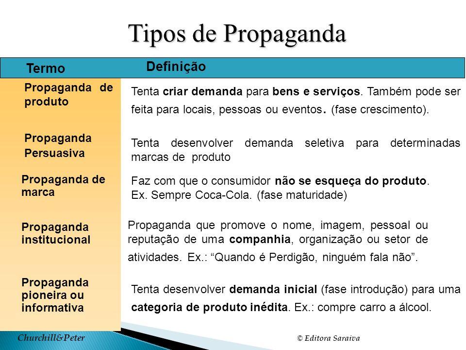 Tipos de Propaganda Definição Termo Propaganda de produto