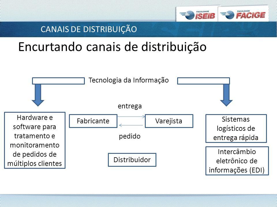 Encurtando canais de distribuição