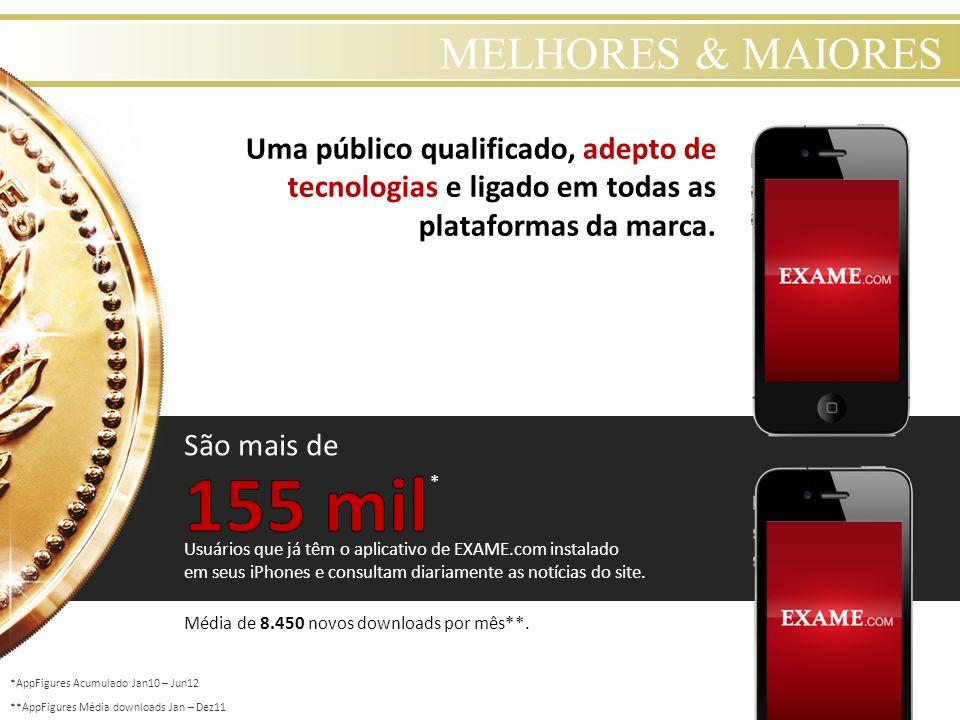 MELHORES & MAIORES Uma público qualificado, adepto de tecnologias e ligado em todas as plataformas da marca.