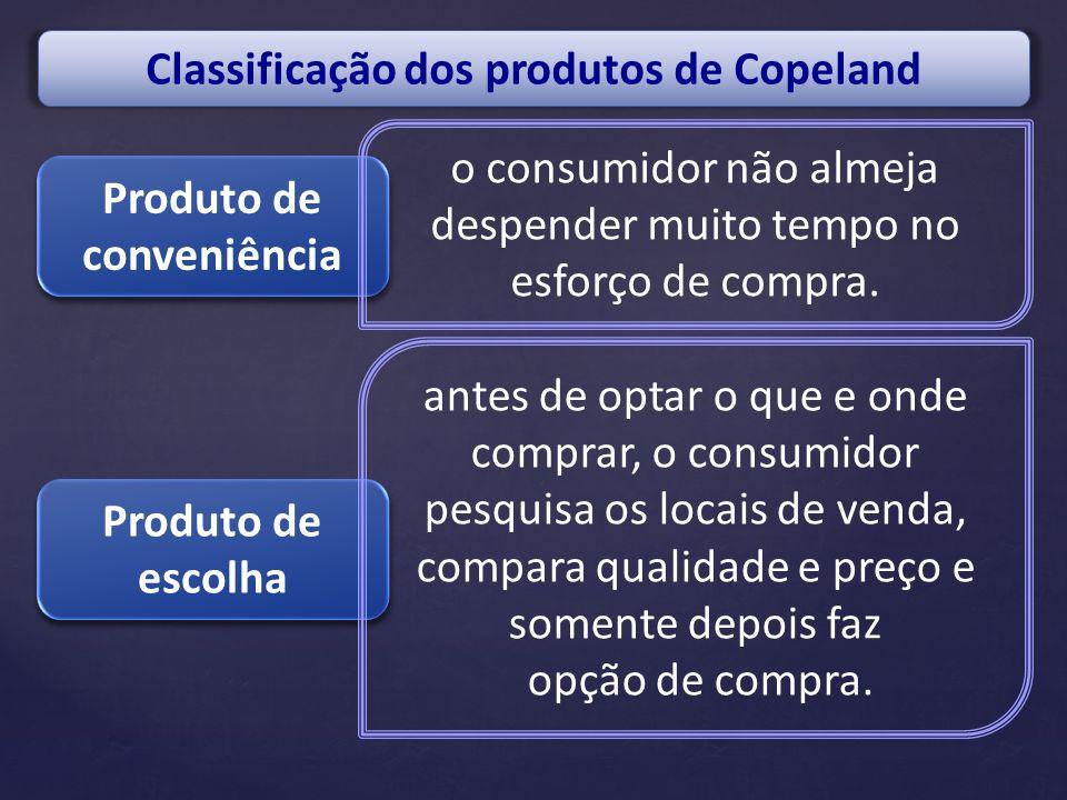 Classificação dos produtos de Copeland Produto de conveniência