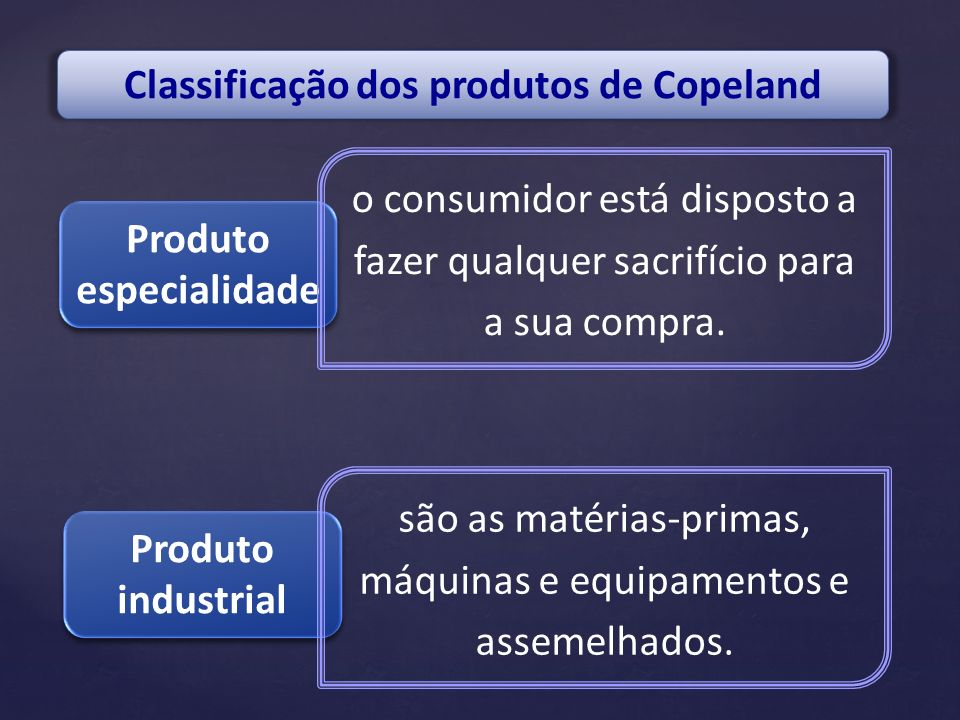 Classificação dos produtos de Copeland Produto especialidade