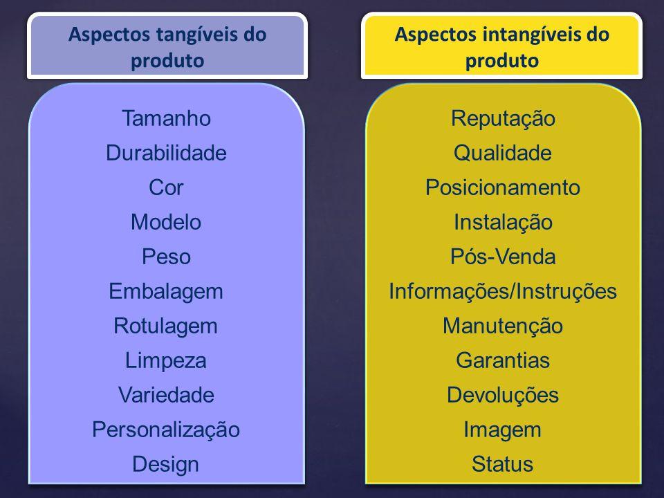 Aspectos tangíveis do produto Aspectos intangíveis do produto